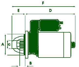 Electromotor - legenda 1