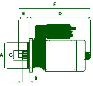 Electromotor - legenda 2